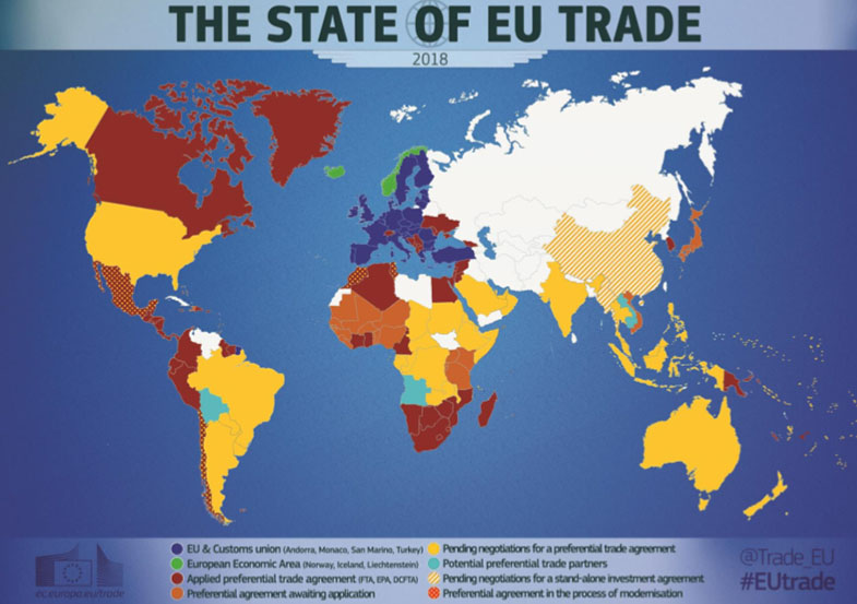 The State of EU Trade
