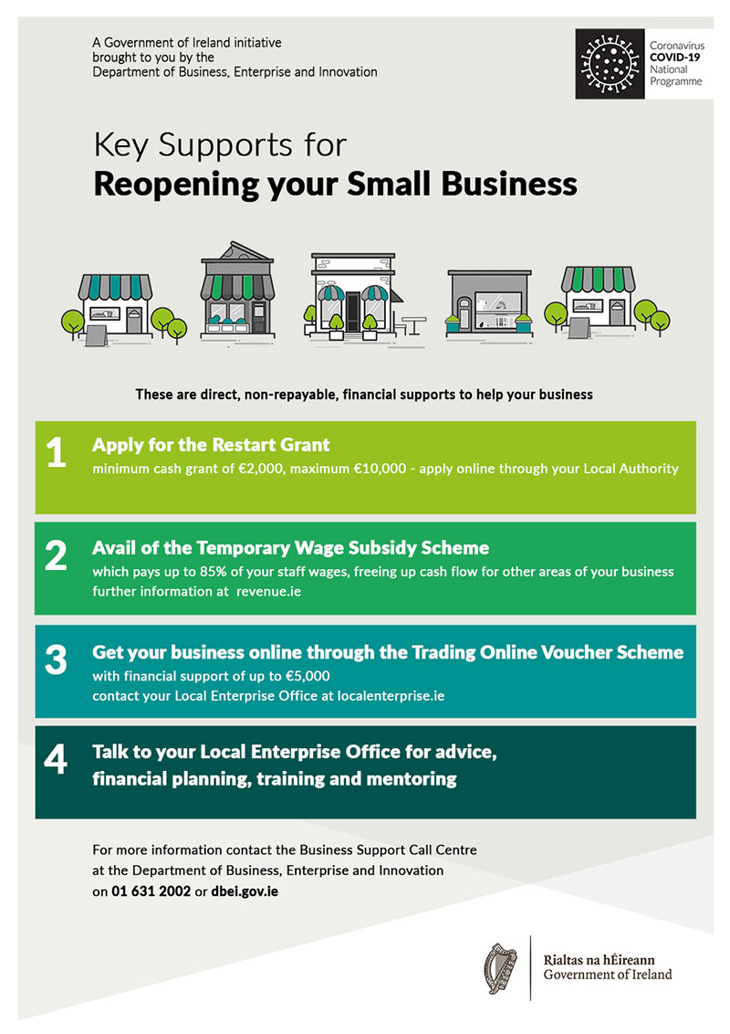 Key Supports for Reopening your Small Business